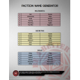 Be a Better Faction Master [PDF]